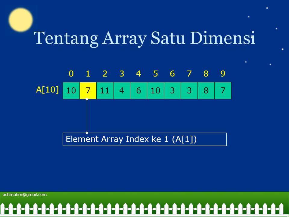 achmatim@gmail.com Tentang Array Satu Dimensi 1071146103378 0123456798 A[10] Element Array Index ke 1 (A[1])