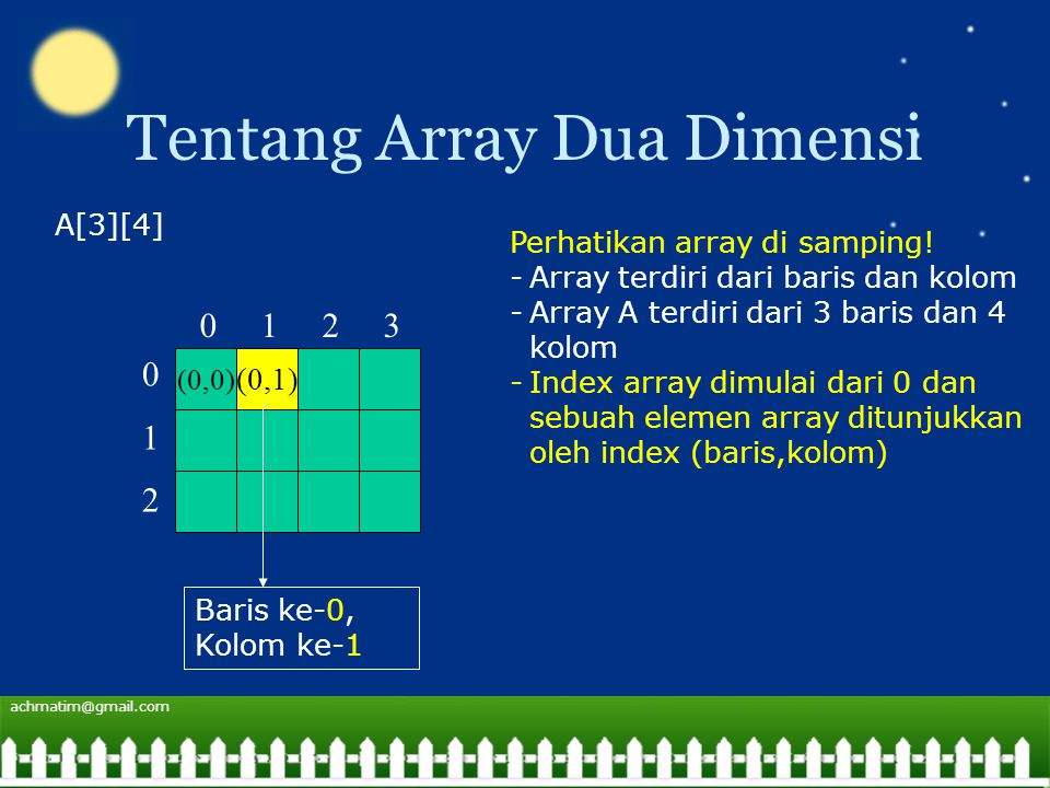 achmatim@gmail.com Tentang Array Dua Dimensi (0,0) (0,1) A[3][4] Perhatikan array di samping.