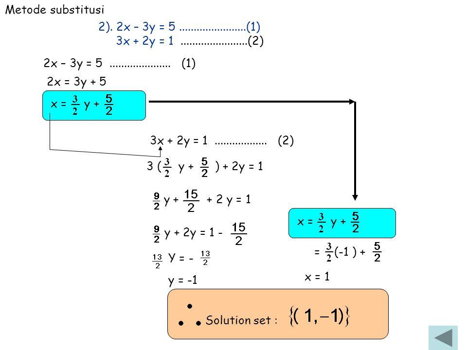 ANSWERS :XY ( X, Y ) 04 ( 0, 4 ) 40 ( 4, 0 ) 1). x + y = 4 x – y = -2 x + y = 4XY ( X, Y ) 02 ( 0, 2 ) -20 (-2, 0 ) x – y = -2... ( 4,0 ) 0 ( 0,2 ) (