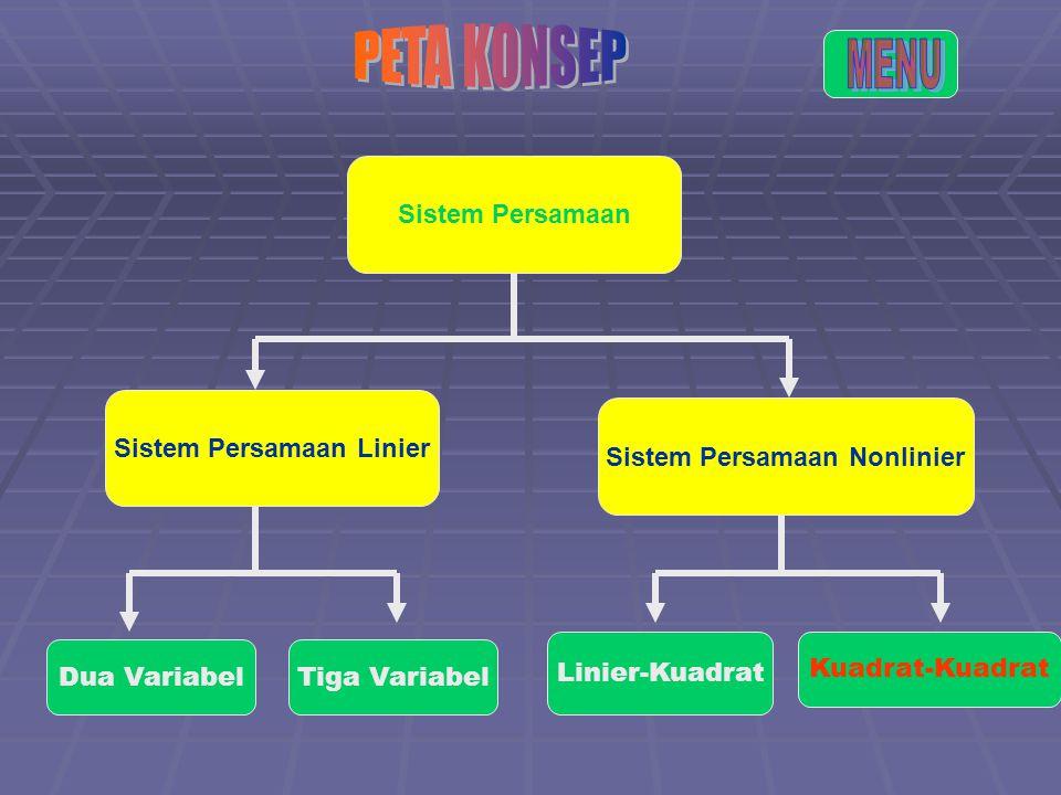 Tujuan Pembelajaran 1. Menentukan penyelesaian sistem persamaan linier dua variabel. 2. Menentukan penyelesaian sistem persamaan linier tiga variabel.