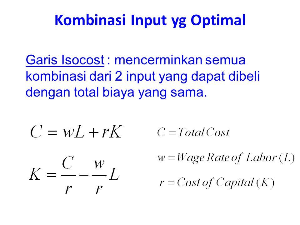 Kombinasi Input yg Optimal Garis Isocost : mencerminkan semua kombinasi dari 2 input yang dapat dibeli dengan total biaya yang sama.