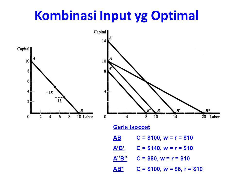 Garis Isocost ABC = $100, w = r = $10 A'B'C = $140, w = r = $10 A''B''C = $80, w = r = $10 AB*C = $100, w = $5, r = $10 Kombinasi Input yg Optimal