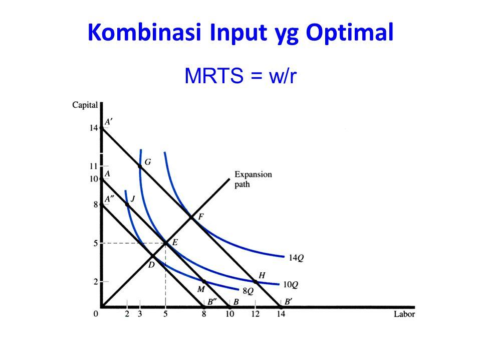 MRTS = w/r Kombinasi Input yg Optimal