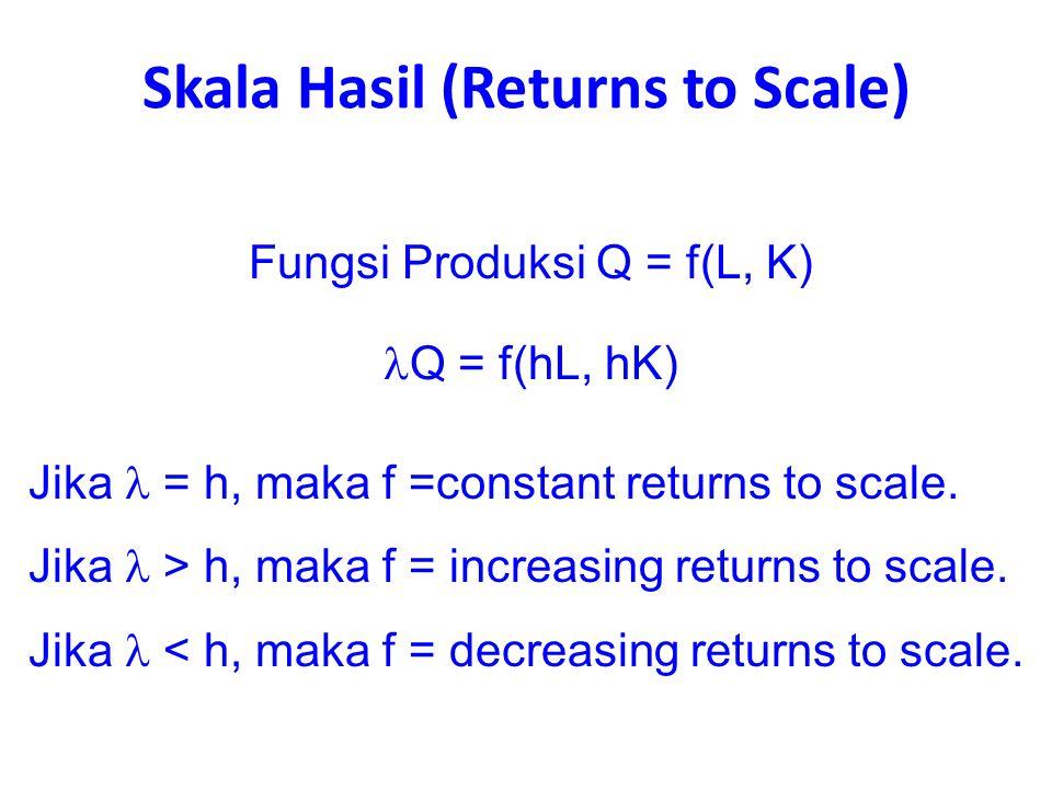 Skala Hasil (Returns to Scale) Fungsi Produksi Q = f(L, K) Q = f(hL, hK) Jika = h, maka f =constant returns to scale. Jika > h, maka f = increasing re