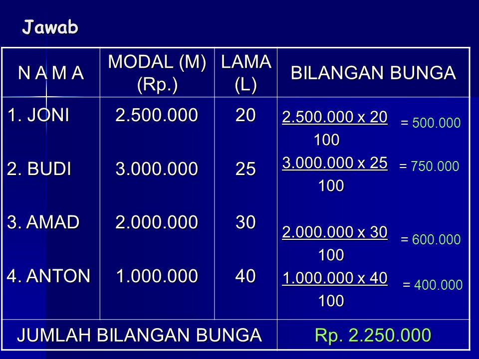 Jawab N A M A MODAL (M) (Rp.) LAMA (L) BILANGAN BUNGA 1.