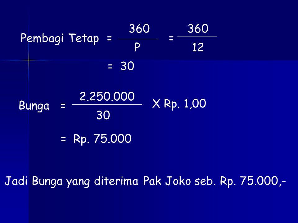 Jawab N A M A MODAL (M) (Rp.) LAMA (L) BILANGAN BUNGA 1. JONI 2. BUDI 3. AMAD 4. ANTON 2.500.0003.000.0002.000.0001.000.00020253040 2.500.000 x 20 100