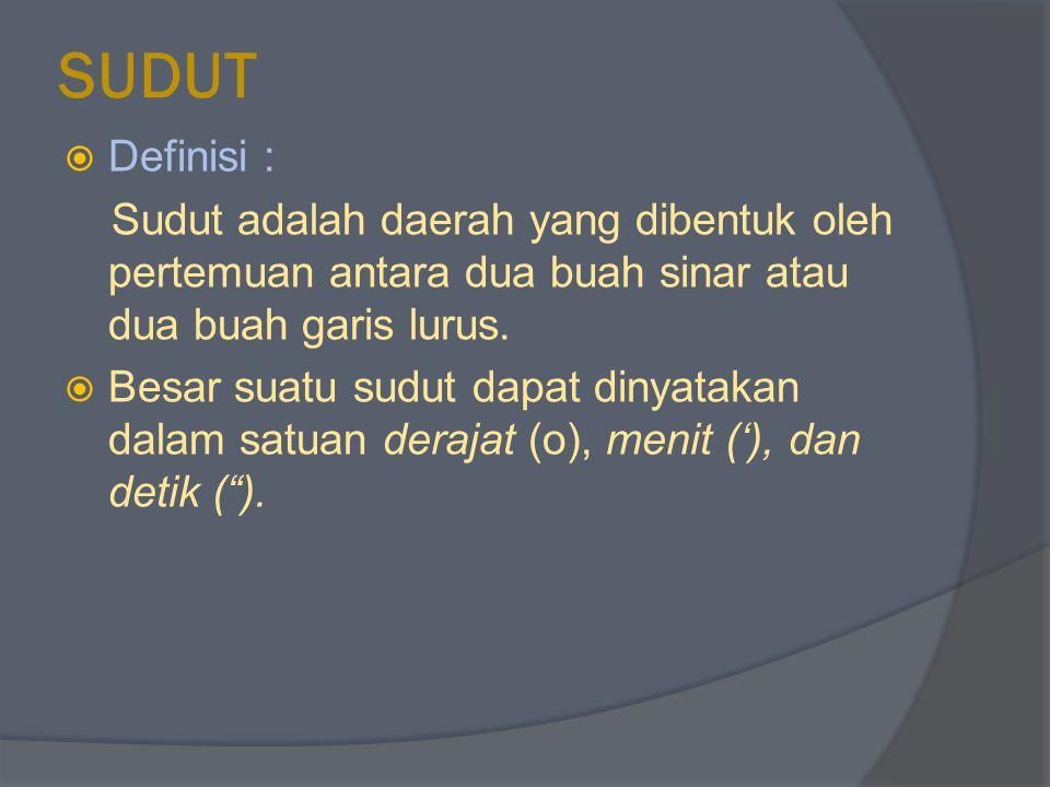 SUDUT DDefinisi : Sudut adalah daerah yang dibentuk oleh pertemuan antara dua buah sinar atau dua buah garis lurus.