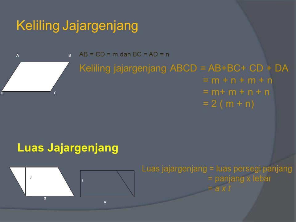 Keliling Jajargenjang AB DC AB = CD = m dan BC = AD = n Keliling jajargenjang ABCD = AB+BC+ CD + DA = m + n + m + n = m+ m + n + n = 2 ( m + n) Luas Jajargenjang t a a t Luas jajargenjang = luas persegi panjang = panjang x lebar = a x t
