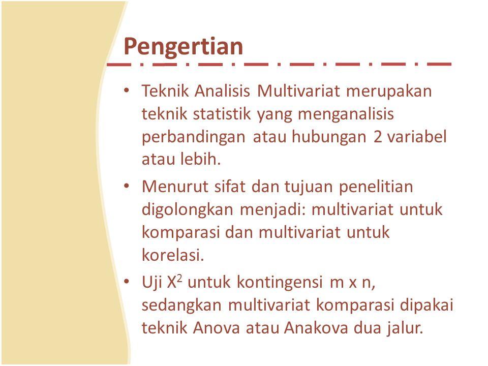 Teknik Analisys Of Varians (Anava) Anava digunakan untuk menguji linearitas regresi.