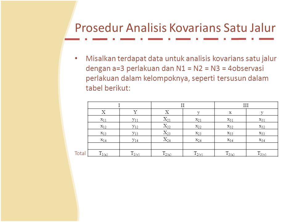 Prosedur Analisis Kovarians Satu Jalur Misalkan terdapat data untuk analisis kovarians satu jalur dengan a=3 perlakuan dan N1 = N2 = N3 = 4observasi perlakuan dalam kelompoknya, seperti tersusun dalam tabel berikut: Total IIIIII XYXyxy x 11 y 11 X 21 x 21 x 31 x 12 y 12 X 22 x 22 x 32 x 13 y 13 X 23 x 23 x 33 x 14 y 14 X 24 x 24 x 34 T 1(x) T 1(y) T 2(x) T 2(y) T 3(x) T 3(y)
