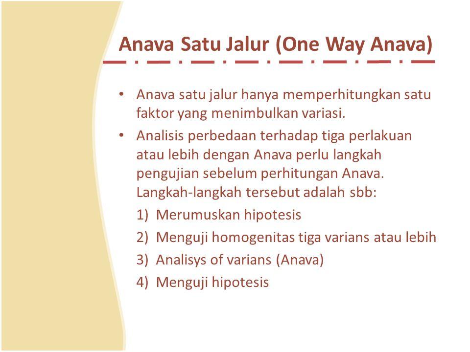 Prosedur One Way Anava 1.Merumuskan hipotesis H 0 menyatakan tidak ada perbedaan di antara rata-rata beberapa populasi yaitu H 0 : µ 1 = µ 2 = µ 3 =......