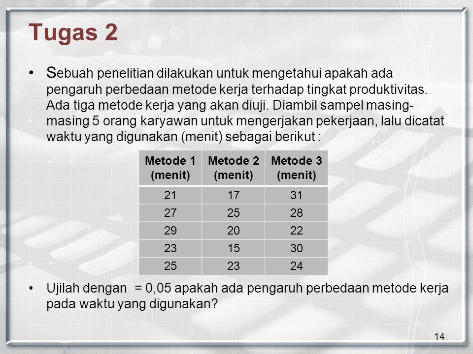 14 Tugas 2 S ebuah penelitian dilakukan untuk mengetahui apakah ada pengaruh perbedaan metode kerja terhadap tingkat produktivitas. Ada tiga metode ke