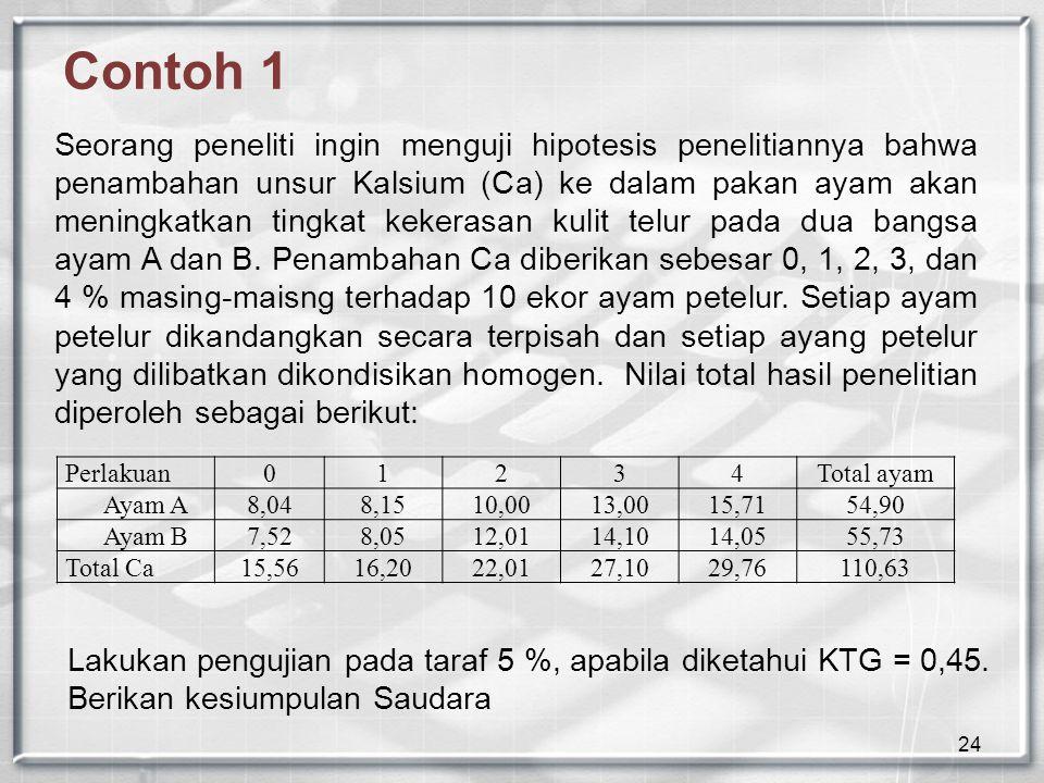 24 Contoh 1 Seorang peneliti ingin menguji hipotesis penelitiannya bahwa penambahan unsur Kalsium (Ca) ke dalam pakan ayam akan meningkatkan tingkat k