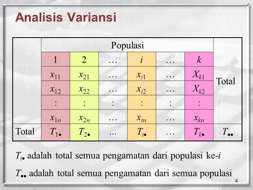 15 Uji Variansi Salah satu asumsi yang harus dipenuhi pada saat menggunakan uji Anova satu arah adalah varians data HOMOGEN Untuk mengetahui kondisi varians data (homogen atau heterogen) maka dilakukan uji variansi yaitu uji Barlett