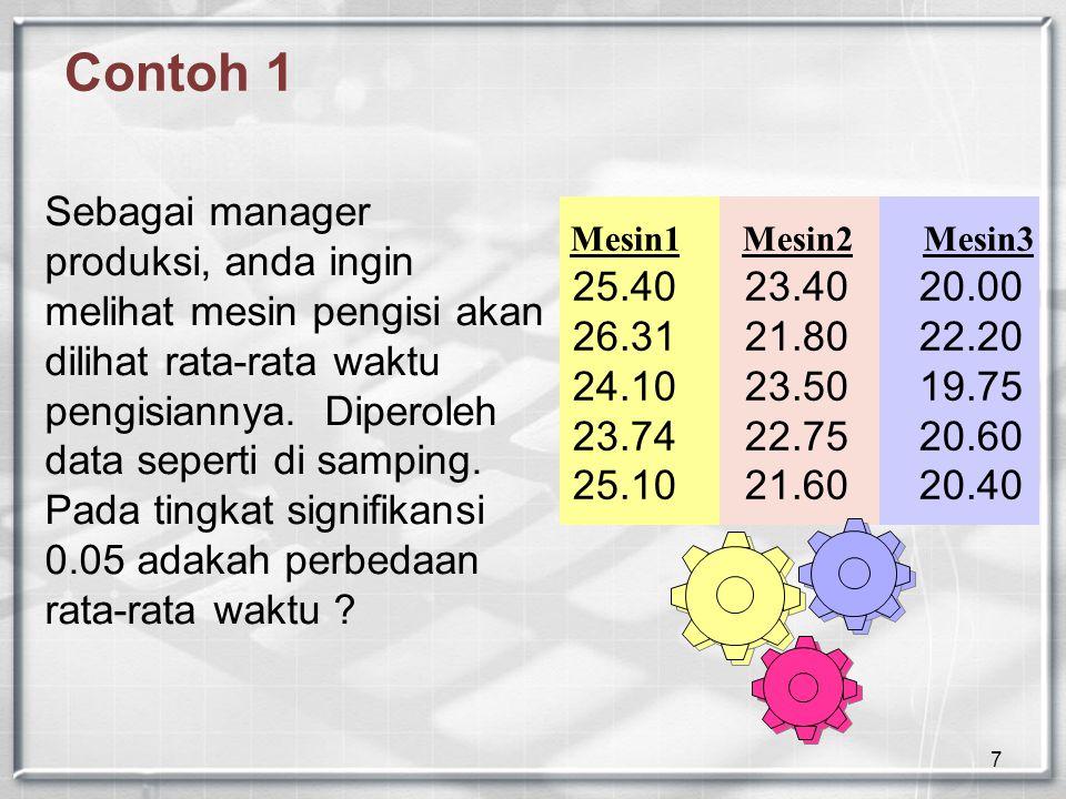 7 Contoh 1 Sebagai manager produksi, anda ingin melihat mesin pengisi akan dilihat rata-rata waktu pengisiannya. Diperoleh data seperti di samping. Pa