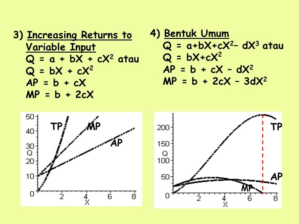 (f) Macam Bentuk Fungsi Produksi One Input 1)Constan Returns to Variable Input Q = a + bX atau Q = bX AP = b MP = b TP AP = MP 2) Decreasing Returns t