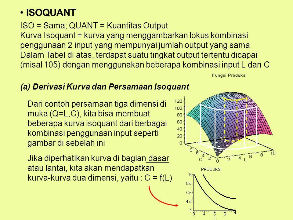 3. FUNGSI PRODUKSI DUA INPUT VARIABEL Q = f ( X 1, X 2 // X 3,... Xn) Q = f ( L, C ) Q = 14L – L 2 + 18C – C 2 JUMLAH OUTPUT 10 8093104113120125128129