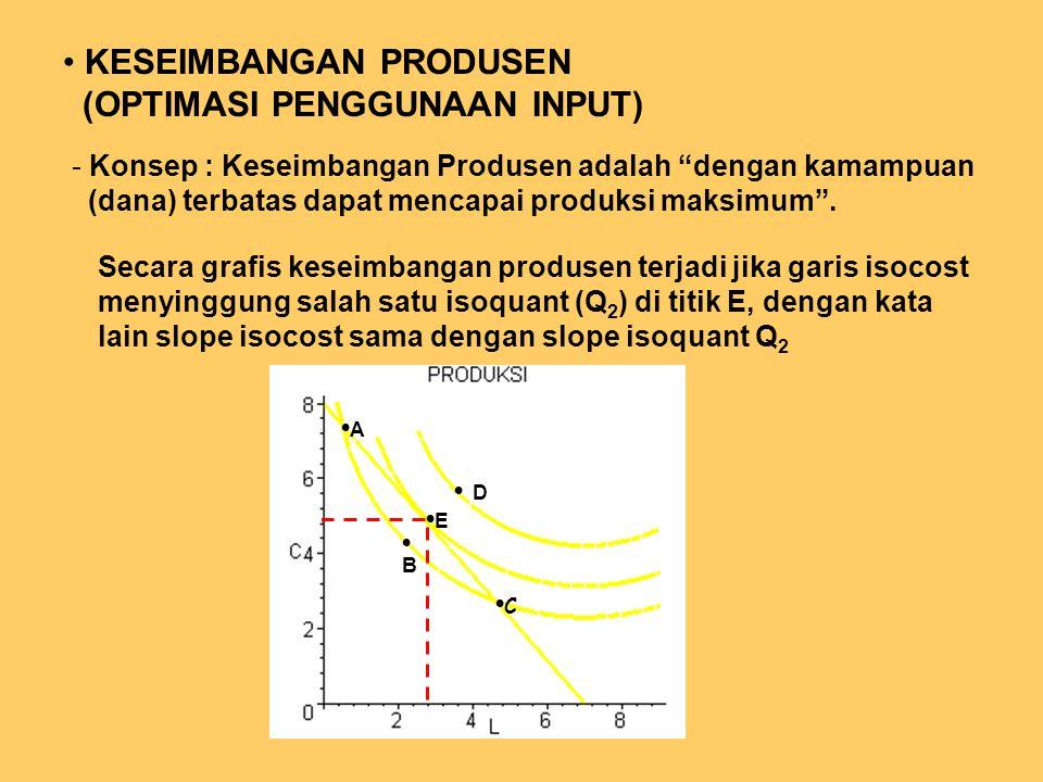 Garis Isocost adalah garis yang mencerminkan berbagai kombinasi penggunaan input dengan jumlah biaya yang sama TC 3 TC 2 TC 1 TC3 > TC2 > TC1 Slope BL