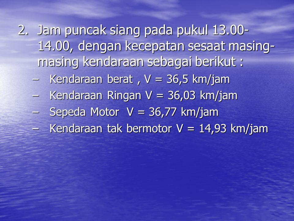 2.Jam puncak siang pada pukul 13.00- 14.00, dengan kecepatan sesaat masing- masing kendaraan sebagai berikut : –Kendaraan berat, V = 36,5 km/jam –Kendaraan Ringan V = 36,03 km/jam –Sepeda Motor V = 36,77 km/jam –Kendaraan tak bermotor V = 14,93 km/jam