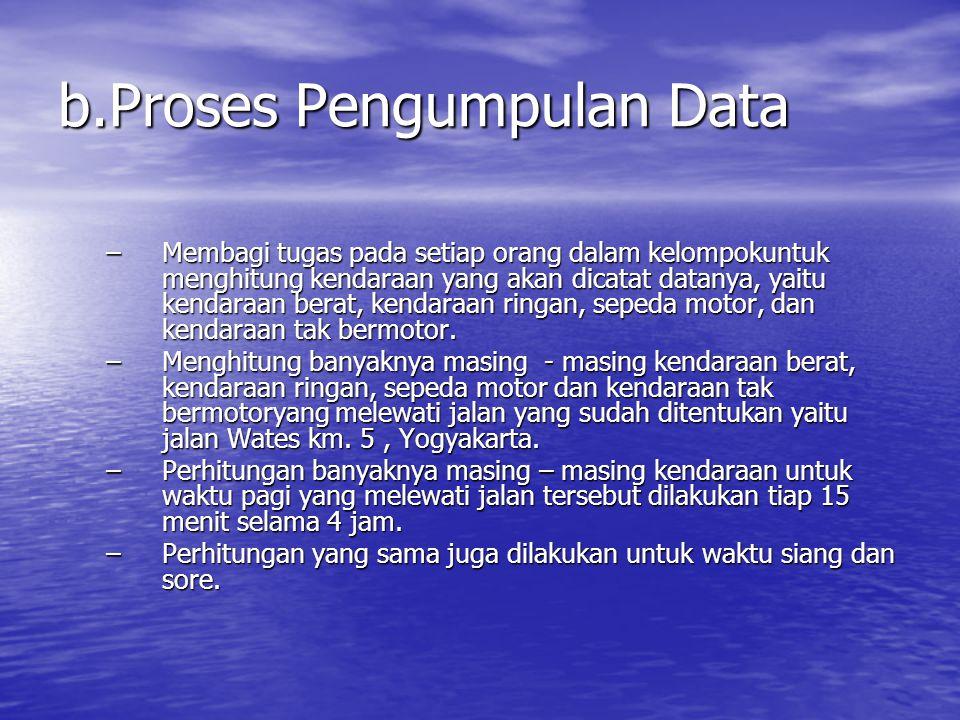 b.Proses Pengumpulan Data –Membagi tugas pada setiap orang dalam kelompokuntuk menghitung kendaraan yang akan dicatat datanya, yaitu kendaraan berat, kendaraan ringan, sepeda motor, dan kendaraan tak bermotor.