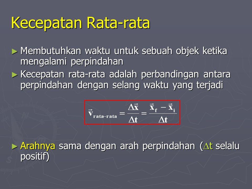Kecepatan Rata-rata ► Membutuhkan waktu untuk sebuah objek ketika mengalami perpindahan ► Kecepatan rata-rata adalah perbandingan antara perpindahan d