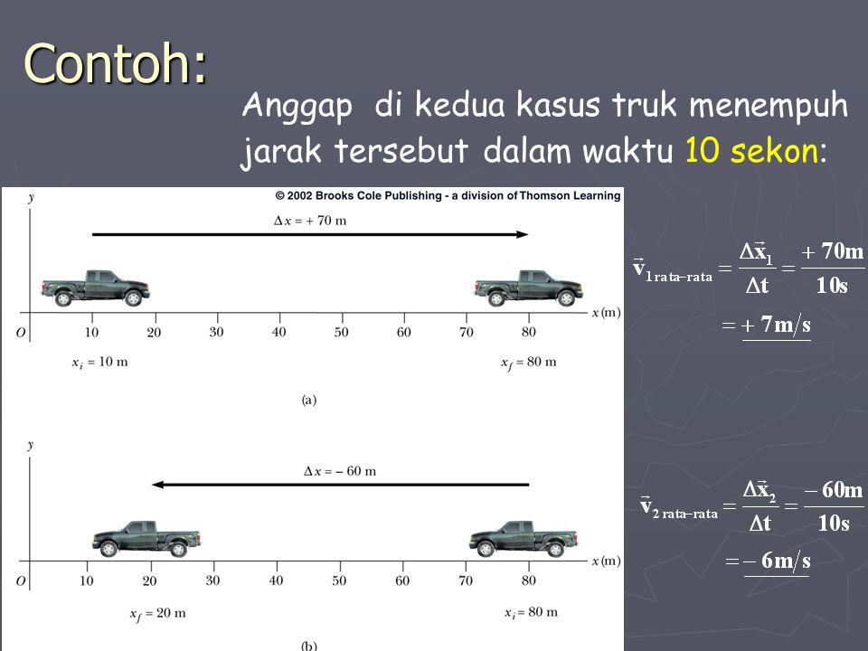 Contoh: Anggap di kedua kasus truk menempuh jarak tersebut dalam waktu 10 sekon :
