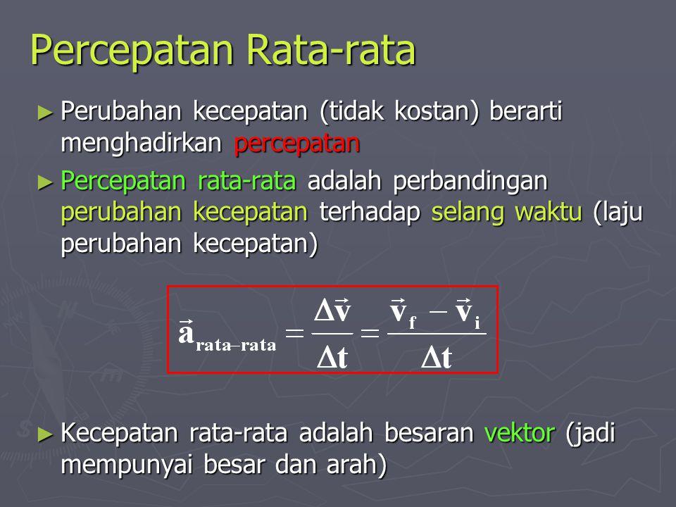 Percepatan Rata-rata ► Perubahan kecepatan (tidak kostan) berarti menghadirkan percepatan ► Percepatan rata-rata adalah perbandingan perubahan kecepat