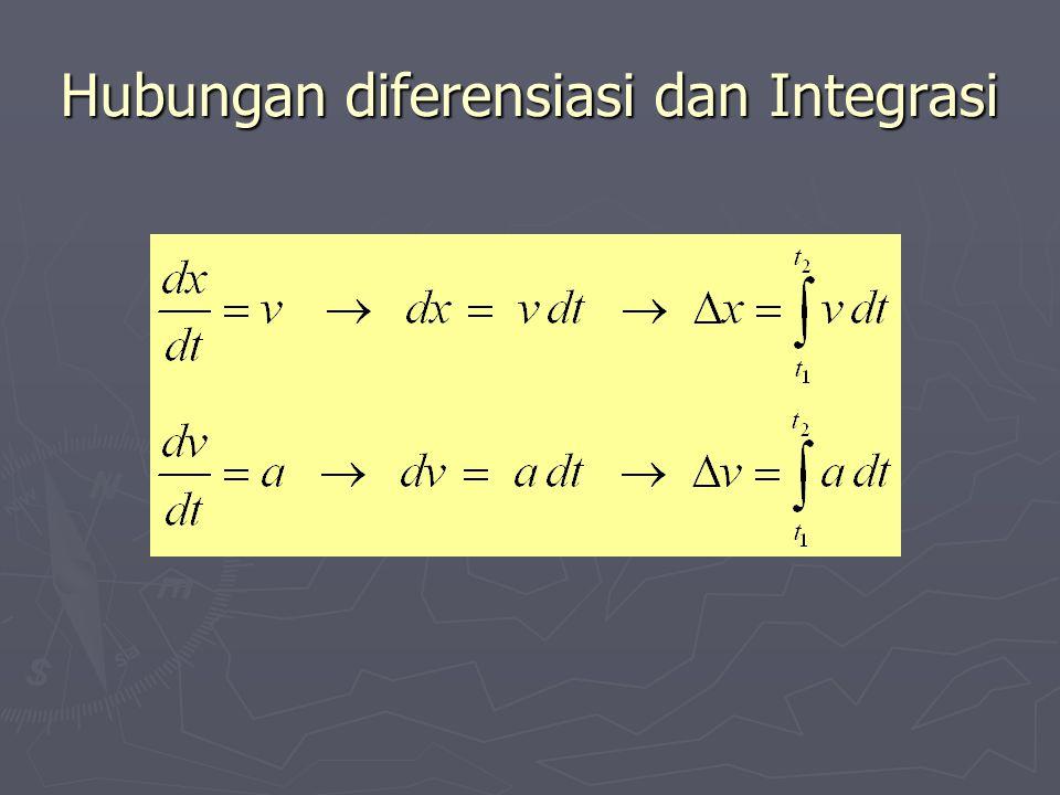 Hubungan diferensiasi dan Integrasi