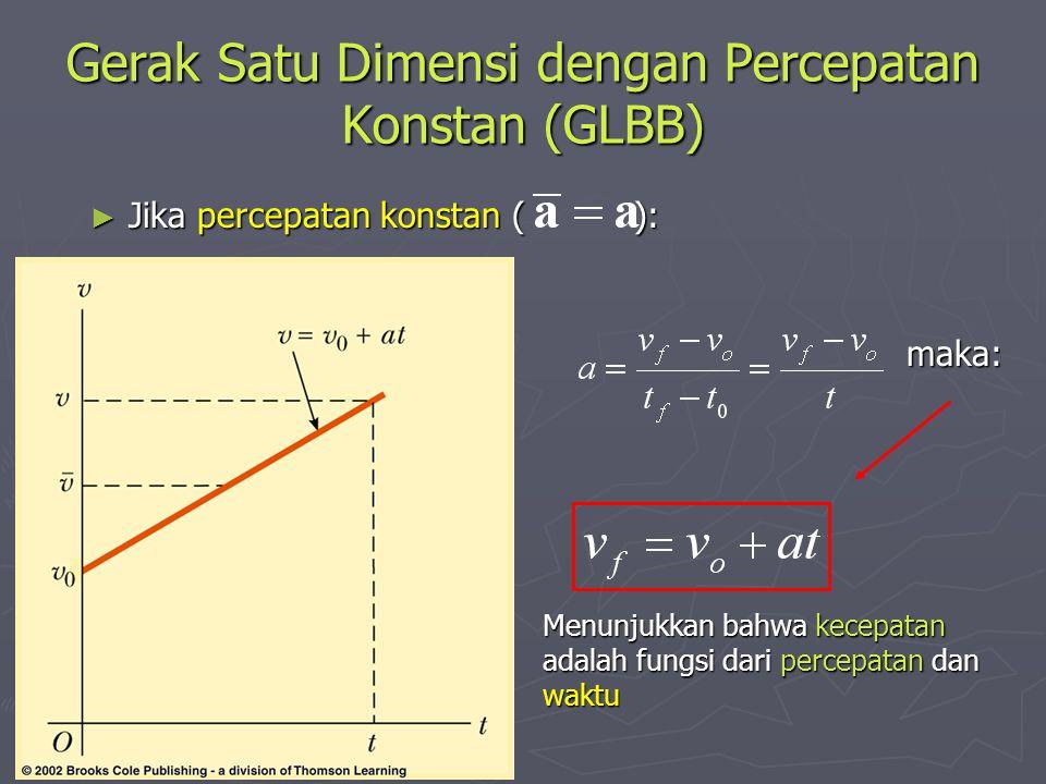 Gerak Satu Dimensi dengan Percepatan Konstan (GLBB) ► Jika percepatan konstan ( ): maka: maka: Menunjukkan bahwa kecepatan adalah fungsi dari percepat