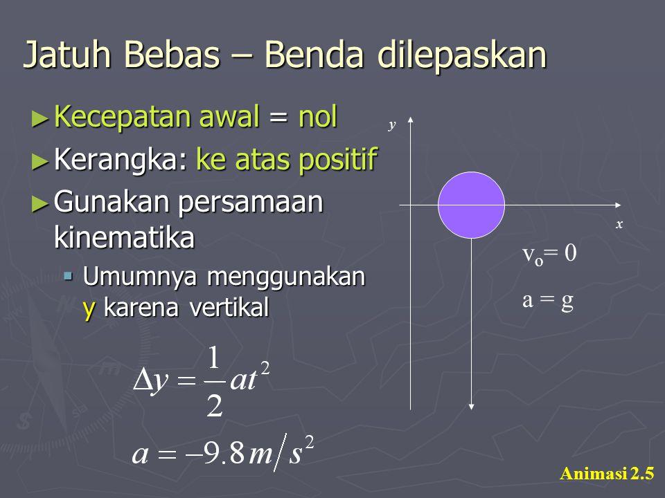 Jatuh Bebas – Benda dilepaskan ► Kecepatan awal = nol ► Kerangka: ke atas positif ► Gunakan persamaan kinematika  Umumnya menggunakan y karena vertik