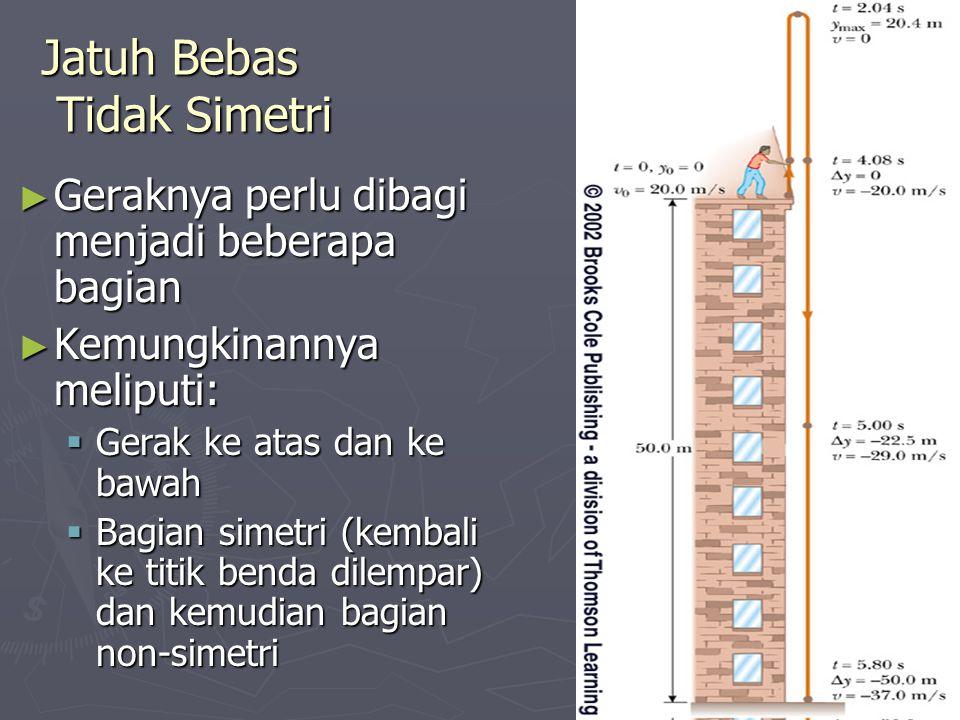 Jatuh Bebas Tidak Simetri ► Geraknya perlu dibagi menjadi beberapa bagian ► Kemungkinannya meliputi:  Gerak ke atas dan ke bawah  Bagian simetri (ke