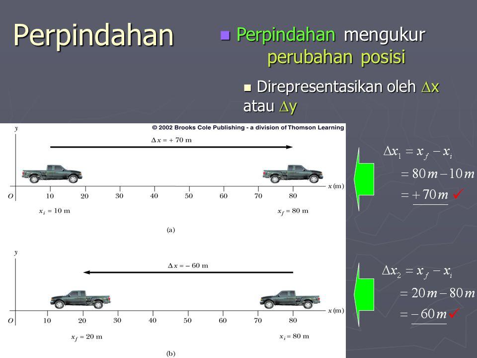 Perpindahan Perpindahan mengukur perubahan posisi Perpindahan mengukur perubahan posisi Direpresentasikan oleh  x atau  y Direpresentasikan oleh  x
