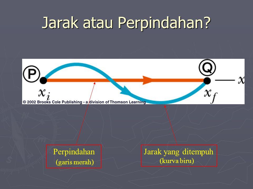 Jarak atau Perpindahan? Jarak yang ditempuh (kurva biru) Perpindahan (garis merah)