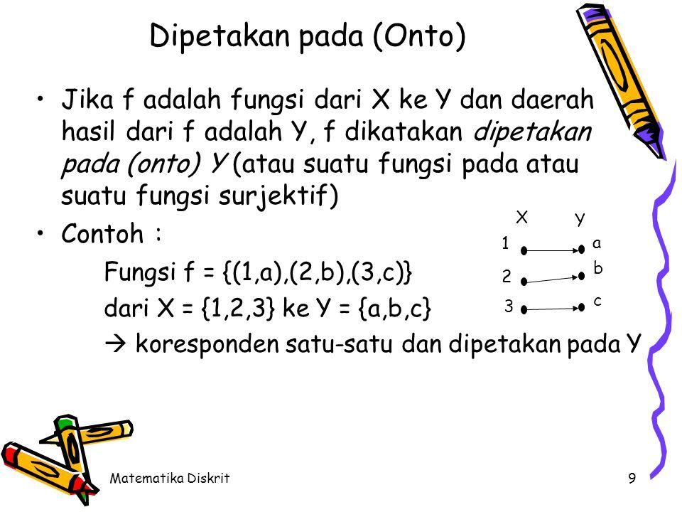 Matematika Diskrit9 Dipetakan pada (Onto) Jika f adalah fungsi dari X ke Y dan daerah hasil dari f adalah Y, f dikatakan dipetakan pada (onto) Y (atau suatu fungsi pada atau suatu fungsi surjektif) Contoh : Fungsi f = {(1,a),(2,b),(3,c)} dari X = {1,2,3} ke Y = {a,b,c}  koresponden satu-satu dan dipetakan pada Y 1 2 3 a b c X Y