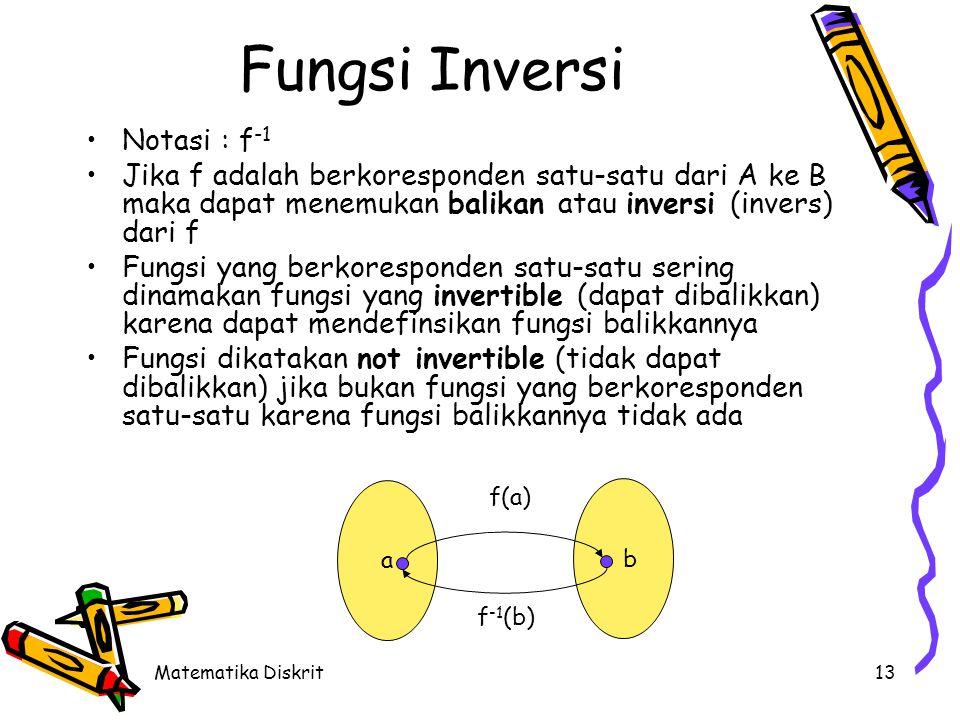 Matematika Diskrit13 Fungsi Inversi Notasi : f -1 Jika f adalah berkoresponden satu-satu dari A ke B maka dapat menemukan balikan atau inversi (invers) dari f Fungsi yang berkoresponden satu-satu sering dinamakan fungsi yang invertible (dapat dibalikkan) karena dapat mendefinsikan fungsi balikkannya Fungsi dikatakan not invertible (tidak dapat dibalikkan) jika bukan fungsi yang berkoresponden satu-satu karena fungsi balikkannya tidak ada a b f(a) f -1 (b)