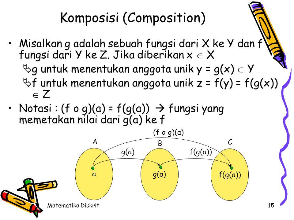 Matematika Diskrit15 Komposisi (Composition) Misalkan g adalah sebuah fungsi dari X ke Y dan f fungsi dari Y ke Z. Jika diberikan x  X  g untuk mene