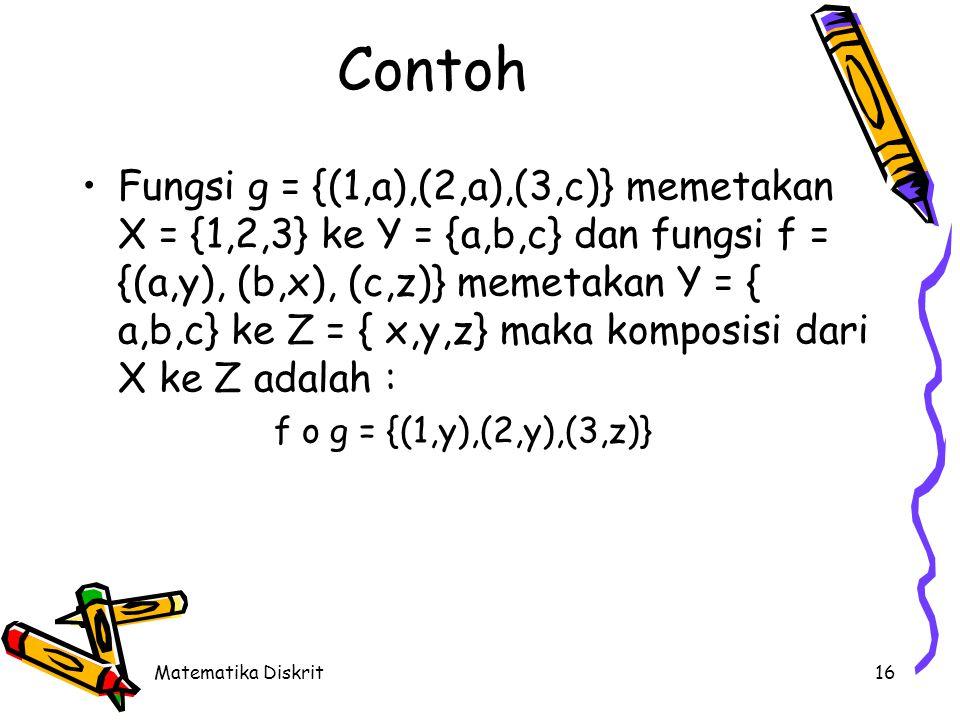 Matematika Diskrit16 Contoh Fungsi g = {(1,a),(2,a),(3,c)} memetakan X = {1,2,3} ke Y = {a,b,c} dan fungsi f = {(a,y), (b,x), (c,z)} memetakan Y = { a,b,c} ke Z = { x,y,z} maka komposisi dari X ke Z adalah : f o g = {(1,y),(2,y),(3,z)}