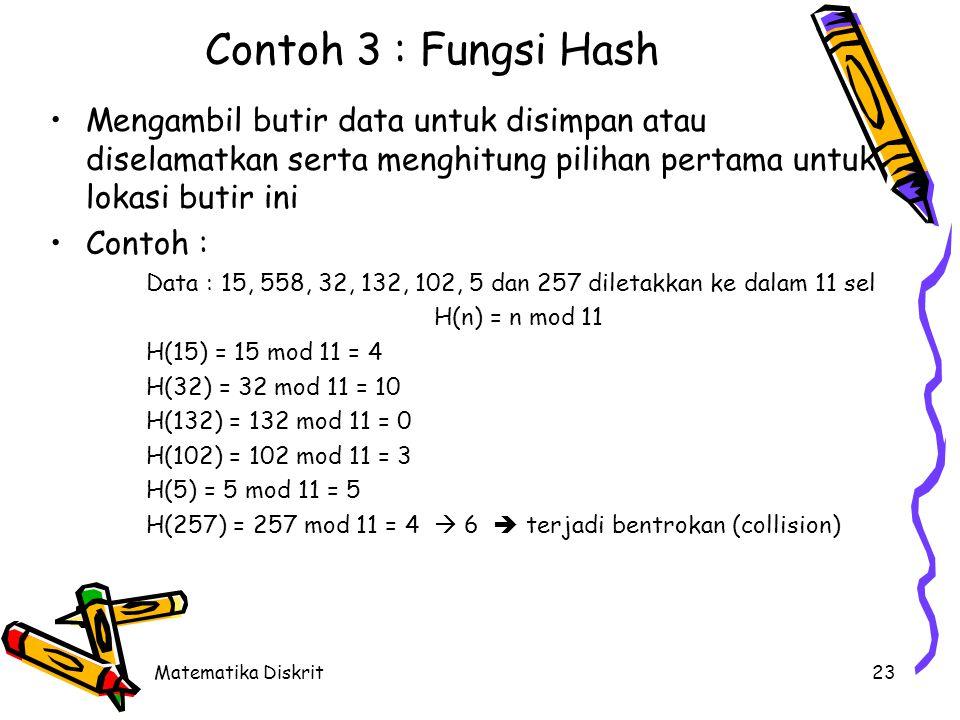 Matematika Diskrit23 Contoh 3 : Fungsi Hash Mengambil butir data untuk disimpan atau diselamatkan serta menghitung pilihan pertama untuk lokasi butir
