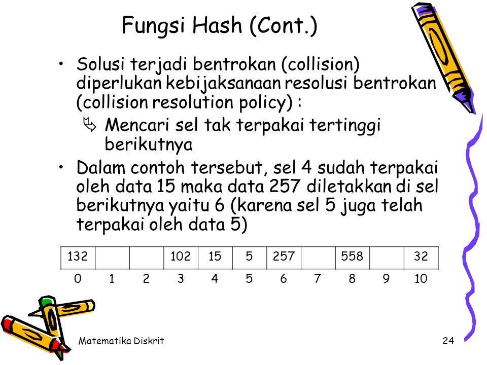 Matematika Diskrit24 Solusi terjadi bentrokan (collision) diperlukan kebijaksanaan resolusi bentrokan (collision resolution policy) :  Mencari sel tak terpakai tertinggi berikutnya Dalam contoh tersebut, sel 4 sudah terpakai oleh data 15 maka data 257 diletakkan di sel berikutnya yaitu 6 (karena sel 5 juga telah terpakai oleh data 5) 13210215525755832 012345678910 Fungsi Hash (Cont.)