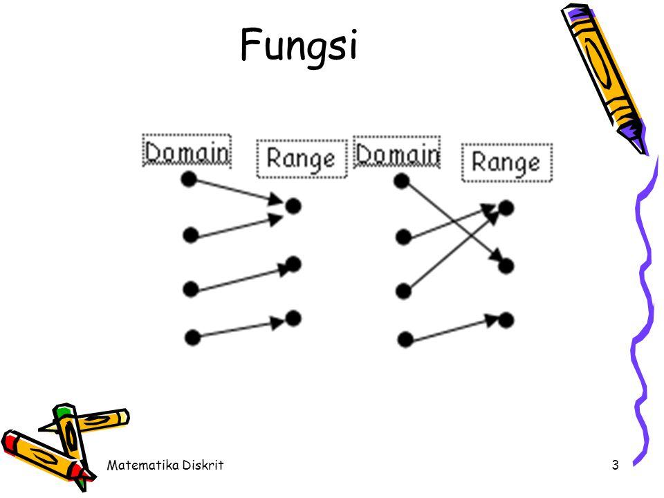 Matematika Diskrit3 Fungsi