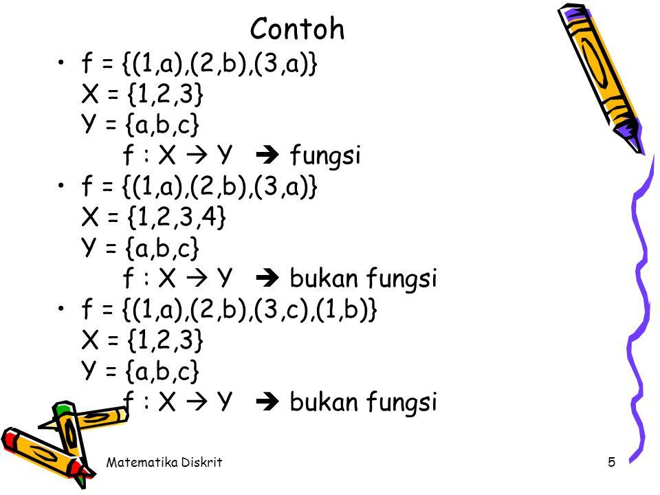 Matematika Diskrit5 Contoh f = {(1,a),(2,b),(3,a)} X = {1,2,3} Y = {a,b,c} f : X  Y  fungsi f = {(1,a),(2,b),(3,a)} X = {1,2,3,4} Y = {a,b,c} f : X