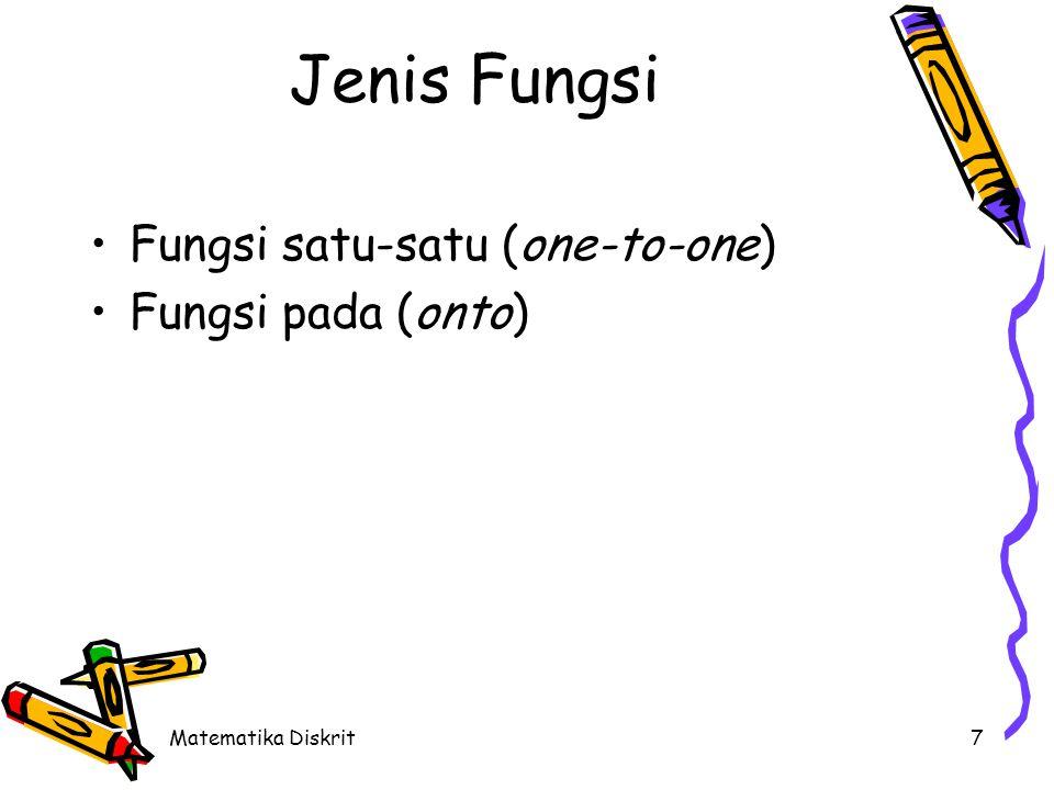 Matematika Diskrit7 Jenis Fungsi Fungsi satu-satu (one-to-one) Fungsi pada (onto)