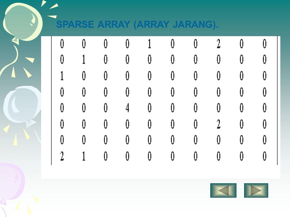 SPARSE ARRAY (ARRAY JARANG).