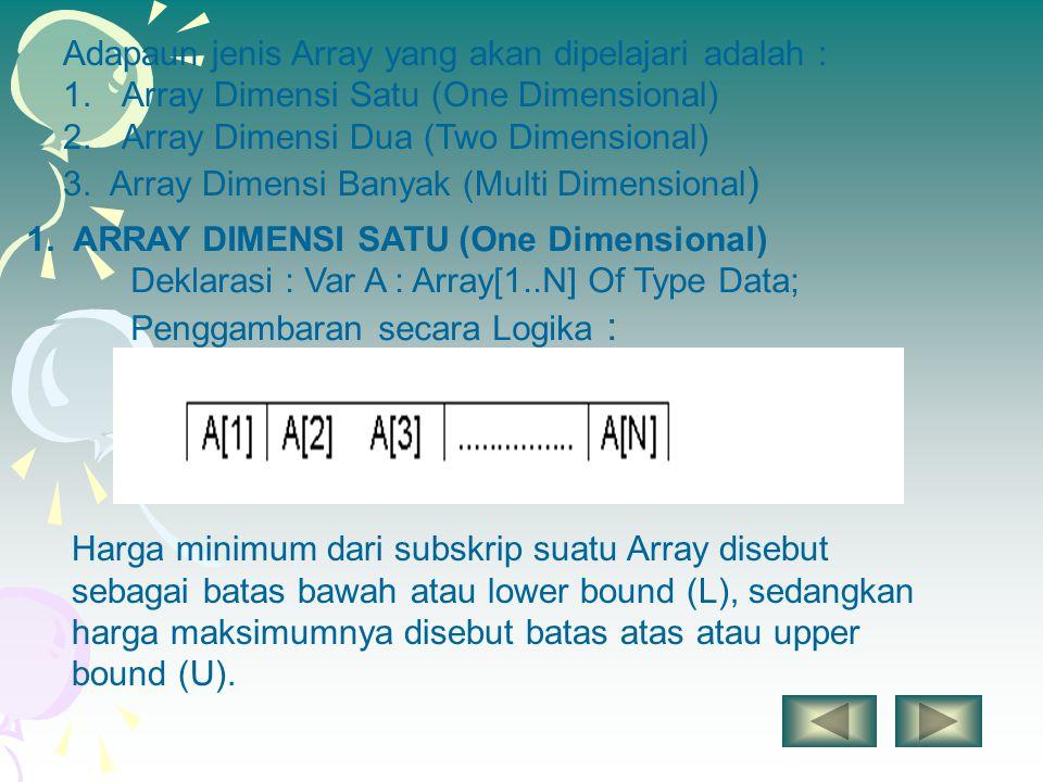 Adapaun jenis Array yang akan dipelajari adalah : 1. Array Dimensi Satu (One Dimensional) 2. Array Dimensi Dua (Two Dimensional) 3. Array Dimensi Bany