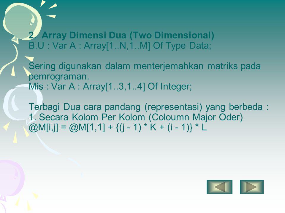 2. Array Dimensi Dua (Two Dimensional) B.U : Var A : Array[1..N,1..M] Of Type Data; Sering digunakan dalam menterjemahkan matriks pada pemrograman. Mi