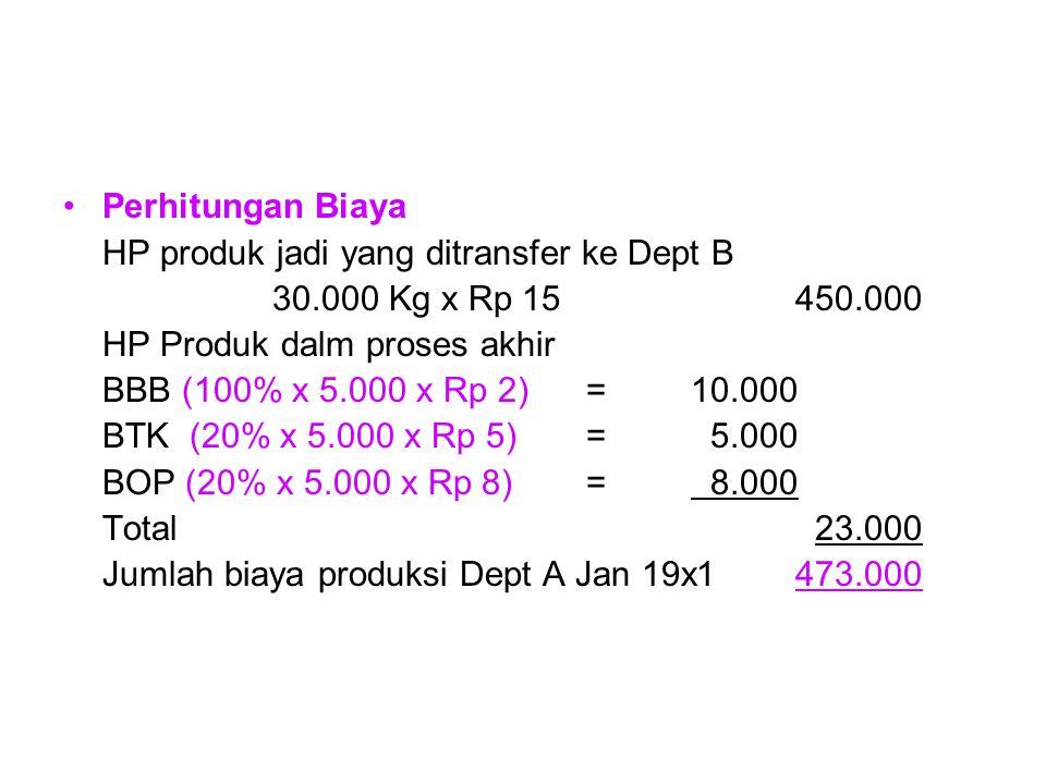 Perhitungan Biaya HP produk jadi yang ditransfer ke Dept B 30.000 Kg x Rp 15450.000 HP Produk dalm proses akhir BBB (100% x 5.000 x Rp 2)= 10.000 BTK