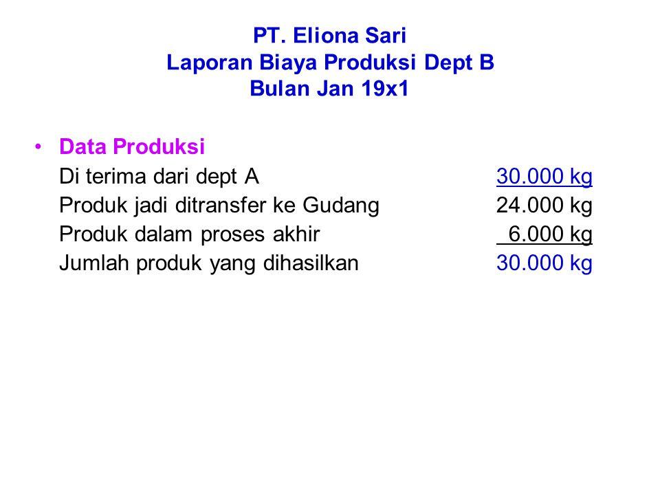PT. Eliona Sari Laporan Biaya Produksi Dept B Bulan Jan 19x1 Data Produksi Di terima dari dept A30.000 kg Produk jadi ditransfer ke Gudang24.000 kg Pr