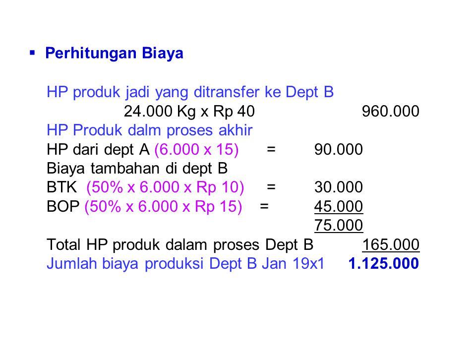  Perhitungan Biaya HP produk jadi yang ditransfer ke Dept B 24.000 Kg x Rp 40960.000 HP Produk dalm proses akhir HP dari dept A (6.000 x 15)=90.000 B