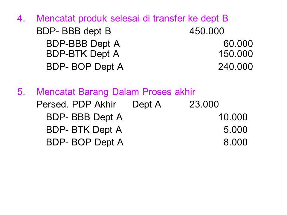 4.Mencatat produk selesai di transfer ke dept B BDP- BBB dept B450.000 BDP-BBB Dept A 60.000 BDP-BTK Dept A150.000 BDP- BOP Dept A240.000 5.Mencatat B