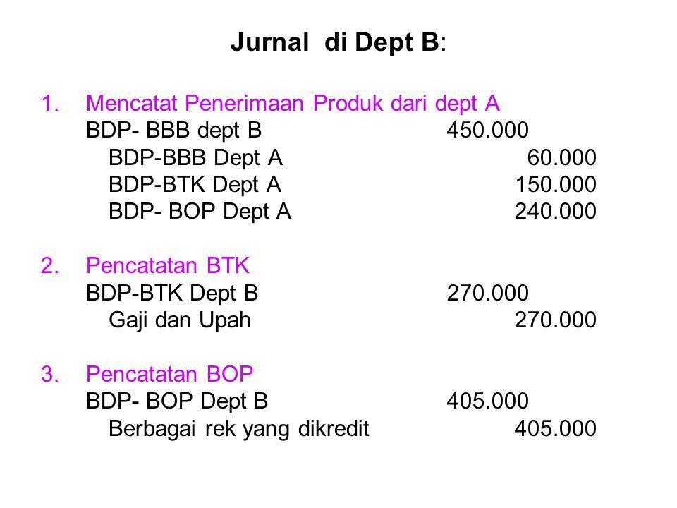 Jurnal di Dept B: 1.Mencatat Penerimaan Produk dari dept A BDP- BBB dept B450.000 BDP-BBB Dept A 60.000 BDP-BTK Dept A150.000 BDP- BOP Dept A240.000 2